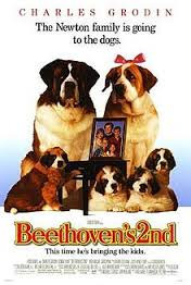 Beethoven&#39s 2nd